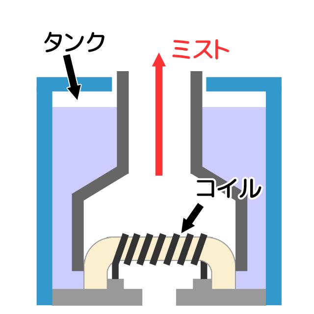 RBAのススメ1:RBA/RTA/RDAとは。